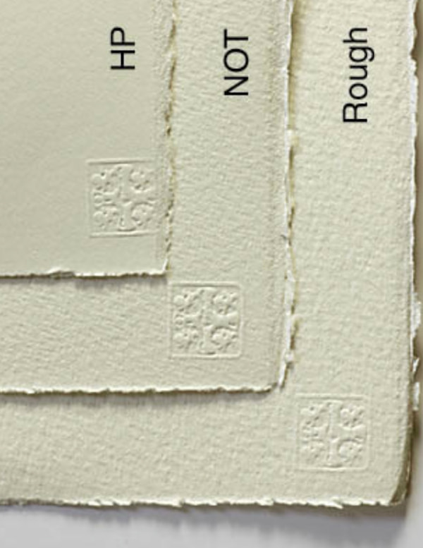paper surfaces comparison